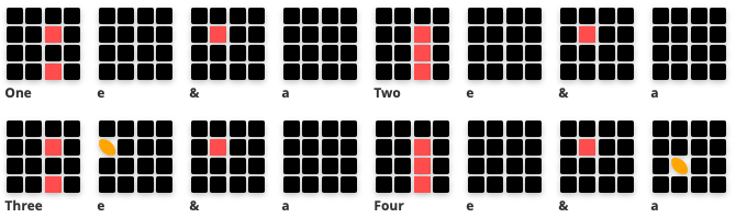 Diagrams for finger drumming a disco beat
