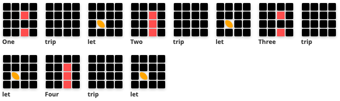 Diagrams for finger drumming a shuffle groove