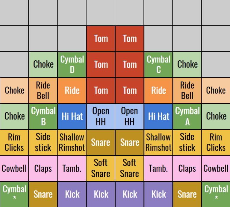8x8 pad layout custom variation 1