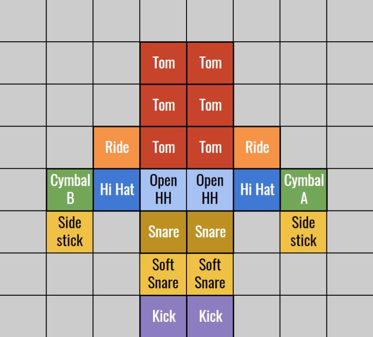 8x8 pad layout step 1