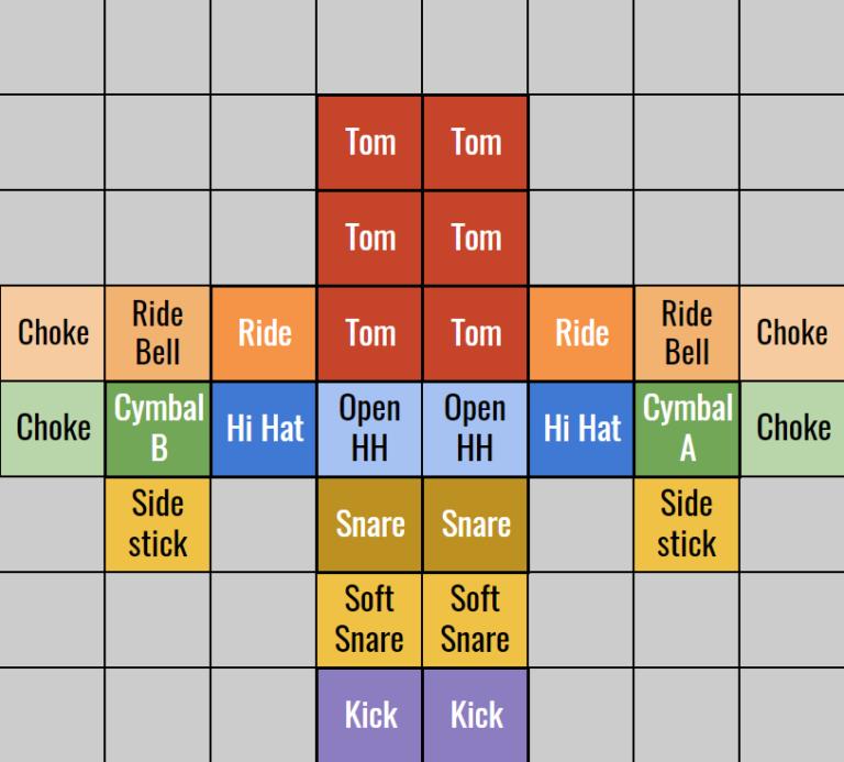 8x8 pad layout step 2