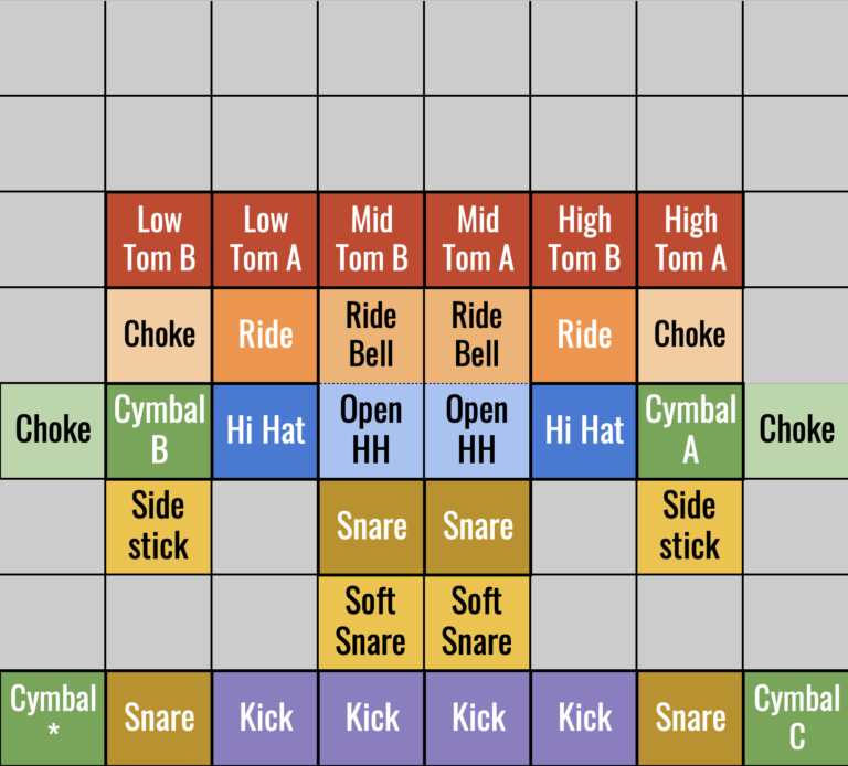 New 8x8 layout